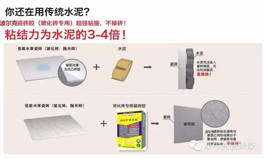 雷竞技电竞官网微讲堂陶瓷墙地砖粘贴技术百问之施工